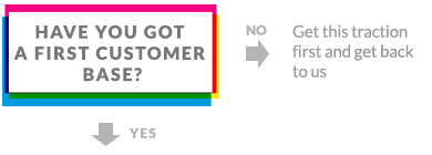 have-you-got-customer