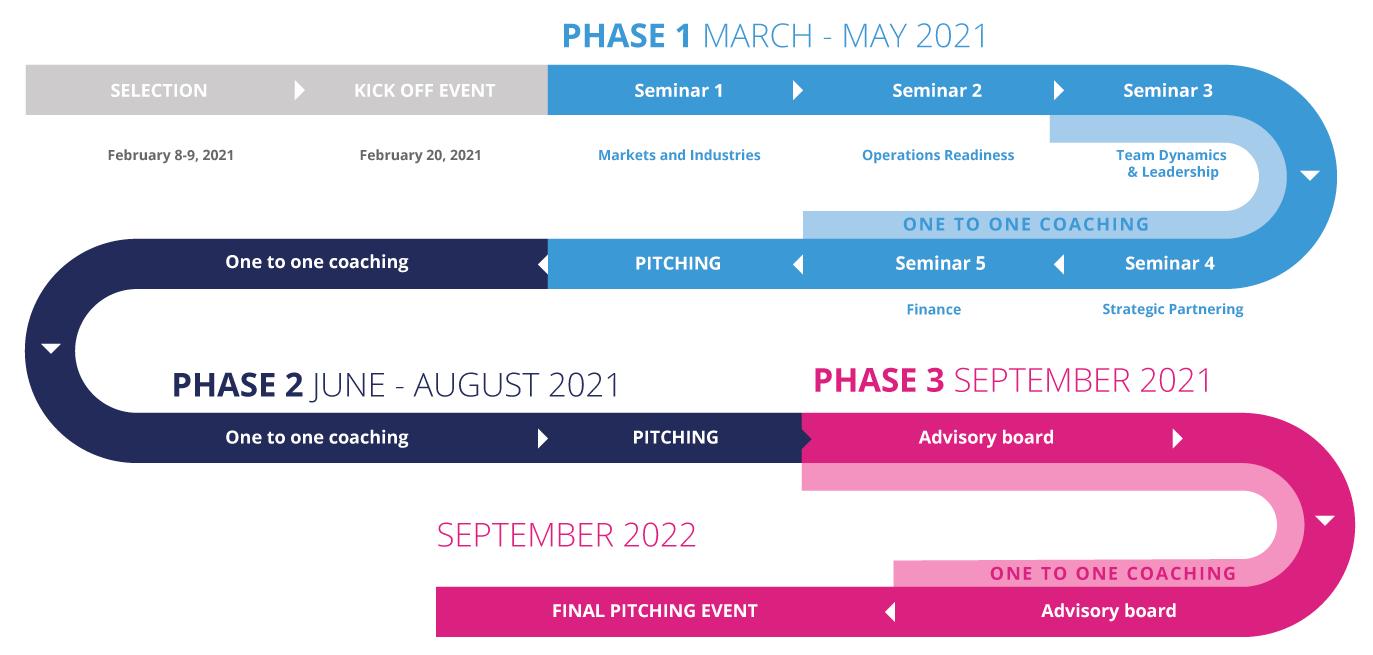 infographic-2020