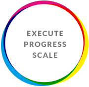 execute-progress-scale