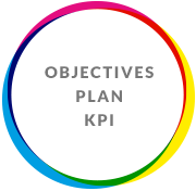 graph-objectives